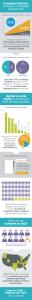Infographic Code