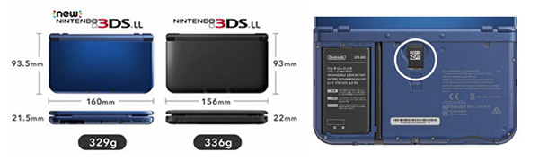 New Nintendo 3DS form Factor